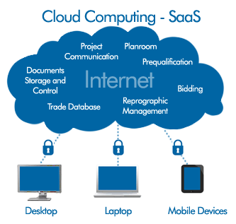 Cloud computing architecture diagrams.